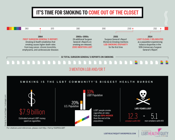 LGBT-smoking-infographic-Full-Size